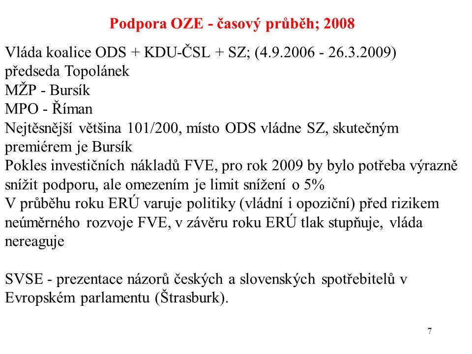 7 Podpora OZE - časový průběh; 2008 Vláda koalice ODS + KDU-ČSL + SZ; (4.9.2006 - 26.3.2009) předseda Topolánek MŽP - Bursík MPO - Říman Nejtěsnější většina 101/200, místo ODS vládne SZ, skutečným premiérem je Bursík Pokles investičních nákladů FVE, pro rok 2009 by bylo potřeba výrazně snížit podporu, ale omezením je limit snížení o 5% V průběhu roku ERÚ varuje politiky (vládní i opoziční) před rizikem neúměrného rozvoje FVE, v závěru roku ERÚ tlak stupňuje, vláda nereaguje SVSE - prezentace názorů českých a slovenských spotřebitelů v Evropském parlamentu (Štrasburk).