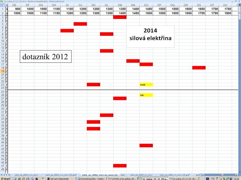 72 dotazník 2012