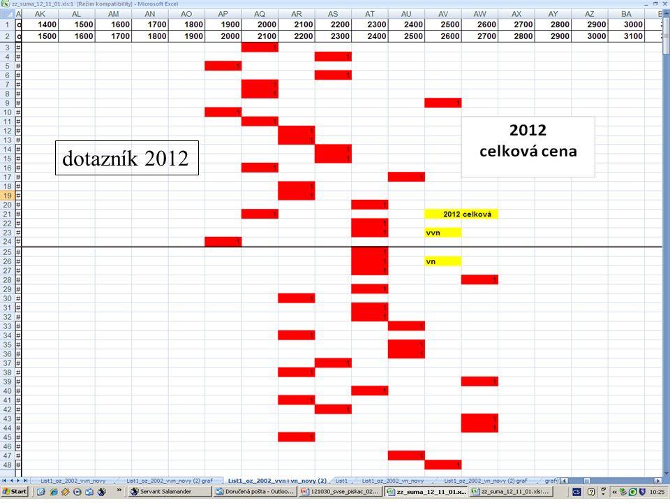 75 dotazník 2012