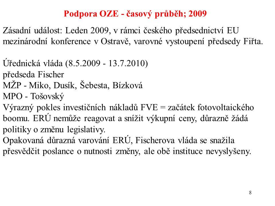 8 Podpora OZE - časový průběh; 2009 Zásadní událost: Leden 2009, v rámci českého předsednictví EU mezinárodní konference v Ostravě, varovné vystoupení předsedy Fiřta.