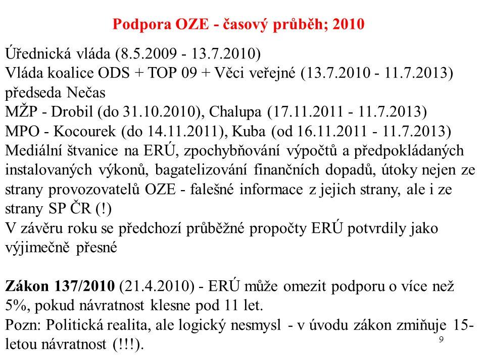 9 Podpora OZE - časový průběh; 2010 Úřednická vláda (8.5.2009 - 13.7.2010) Vláda koalice ODS + TOP 09 + Věci veřejné (13.7.2010 - 11.7.2013) předseda Nečas MŽP - Drobil (do 31.10.2010), Chalupa (17.11.2011 - 11.7.2013) MPO - Kocourek (do 14.11.2011), Kuba (od 16.11.2011 - 11.7.2013) Mediální štvanice na ERÚ, zpochybňování výpočtů a předpokládaných instalovaných výkonů, bagatelizování finančních dopadů, útoky nejen ze strany provozovatelů OZE - falešné informace z jejich strany, ale i ze strany SP ČR (!) V závěru roku se předchozí průběžné propočty ERÚ potvrdily jako výjimečně přesné Zákon 137/2010 (21.4.2010) - ERÚ může omezit podporu o více než 5%, pokud návratnost klesne pod 11 let.