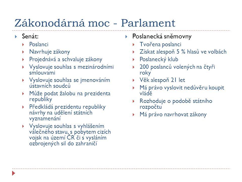 Jaké je složení poslanecké sněmovny.