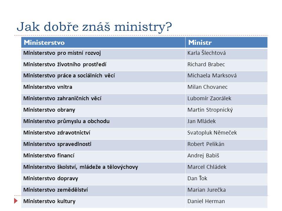 Jak dobře znáš ministry.