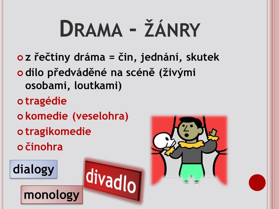 D RAMA - ŽÁNRY z řečtiny dráma = čin, jednání, skutek dílo předváděné na scéně (živými osobami, loutkami) tragédie komedie (veselohra) tragikomedie činohra dialogy monology