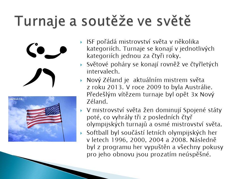  NEZNÁMÝ AUTOR.Softball [online]. [cit. 11.3.2014].