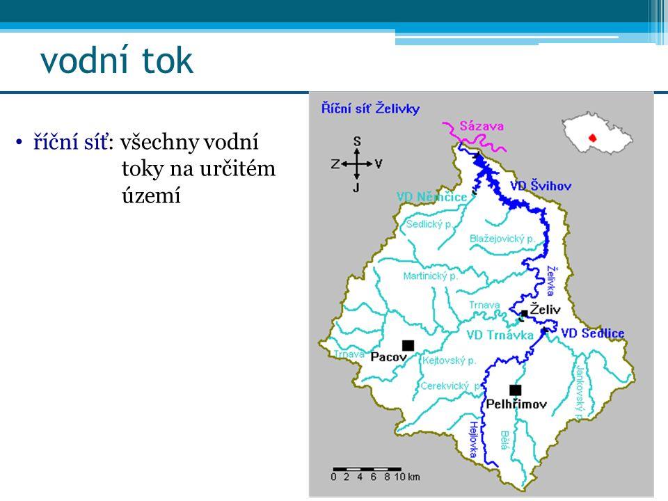 vodní tok říční síť: všechny vodní toky na určitém území