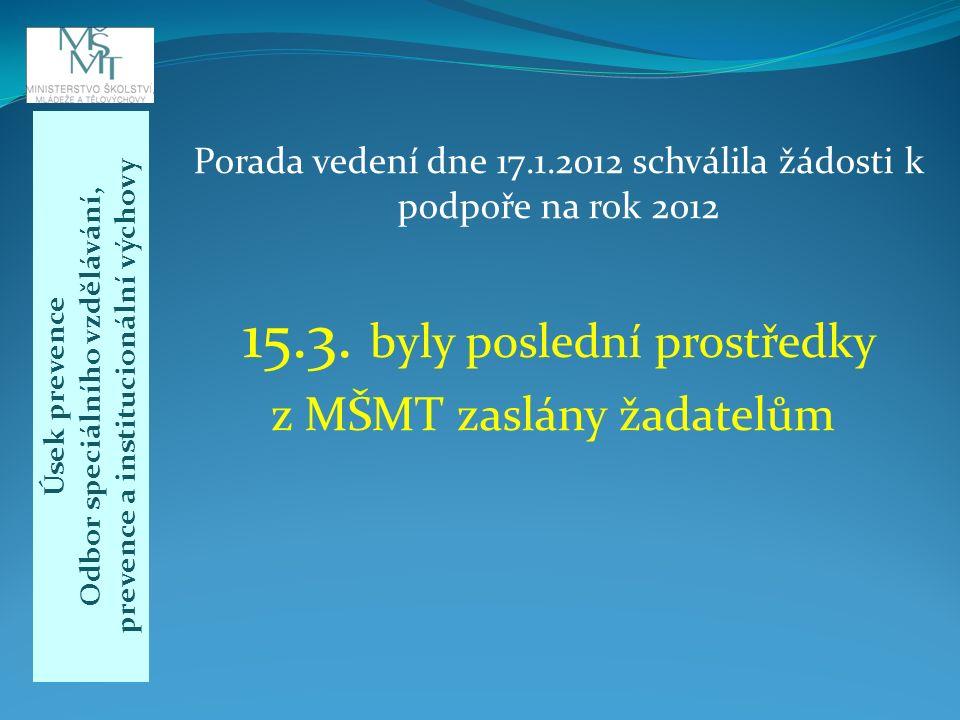 Úsek prevence Odbor speciálního vzdělávání, prevence a institucionální výchovy Porada vedení dne 17.1.2012 schválila žádosti k podpoře na rok 2012 15.3.