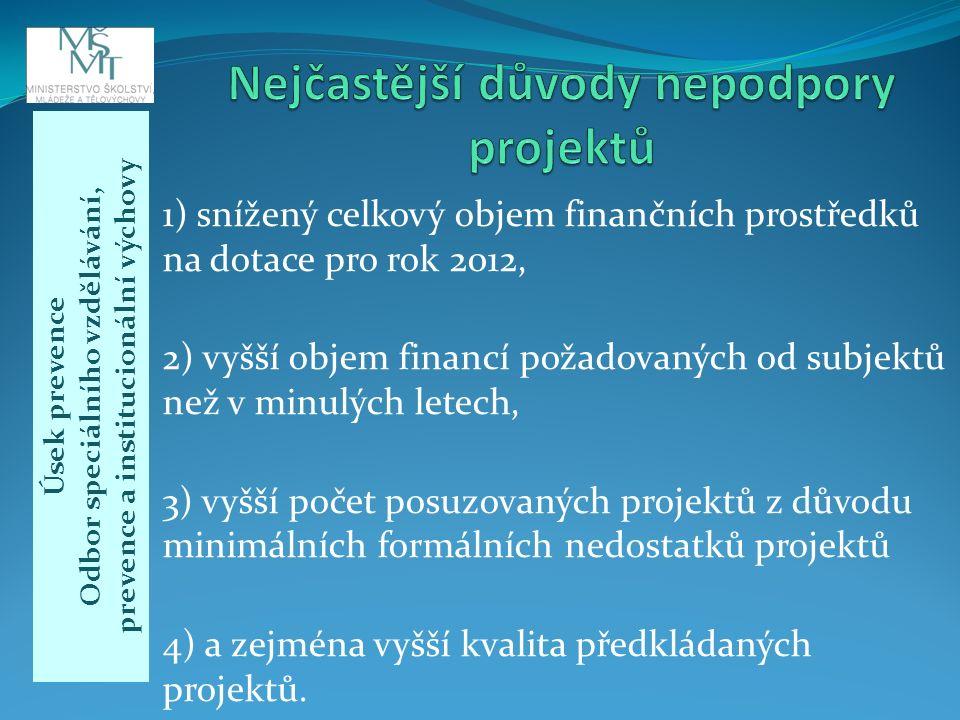 Úsek prevence Odbor speciálního vzdělávání, prevence a institucionální výchovy 1) snížený celkový objem finančních prostředků na dotace pro rok 2012, 2) vyšší objem financí požadovaných od subjektů než v minulých letech, 3) vyšší počet posuzovaných projektů z důvodu minimálních formálních nedostatků projektů 4) a zejména vyšší kvalita předkládaných projektů.