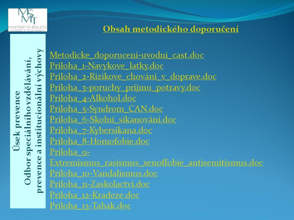Úsek prevence Odbor speciálního vzdělávání, prevence a institucionální výchovy Obsah metodického doporučení Metodicke_doporuceni-uvodni_cast.doc Priloha_1-Navykove_latky.doc Priloha_2-Rizikove_chováni_v_doprave.doc Priloha_3-poruchy_prijmu_potravy.doc Priloha_4-Alkohol.doc Priloha_5-Syndrom_CAN.doc Priloha_6-Skolni_sikanováni.doc Priloha_7-Kybersikana.doc Priloha_8-Homofobie.doc Priloha_9- Extremismus_rasismus_xenoffobie_antisemitismus.doc Priloha_10-Vandalismus.doc Priloha_11-Zaskolactvi.doc Priloha_12-Kradeze.doc Priloha_13-Tabak.doc