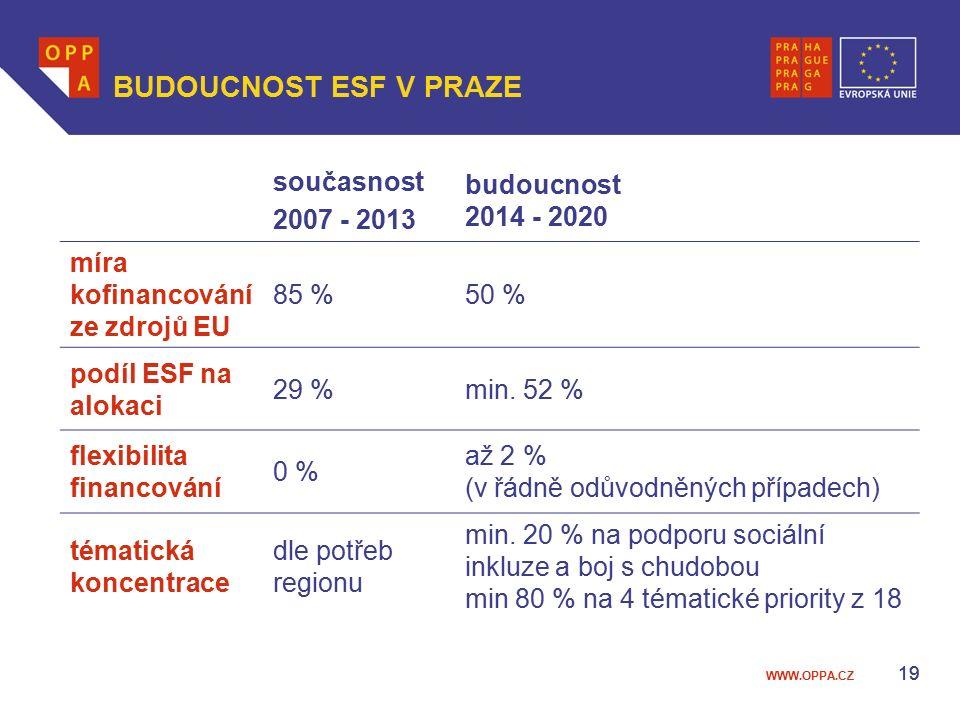 WWW.OPPA.CZ 19 BUDOUCNOST ESF V PRAZE současnost 2007 - 2013 budoucnost 2014 - 2020 míra kofinancování ze zdrojů EU 85 %50 % podíl ESF na alokaci 29 %min.