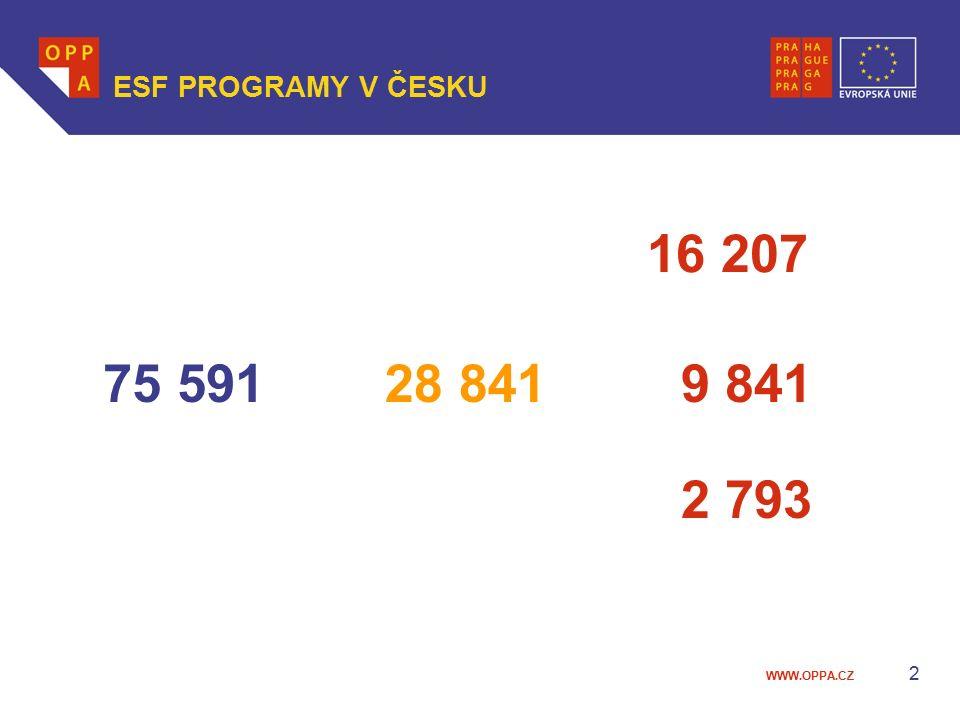 WWW.OPPA.CZ 2 ESF PROGRAMY V ČESKU 75 5919 841 16 207 2 793 28 841