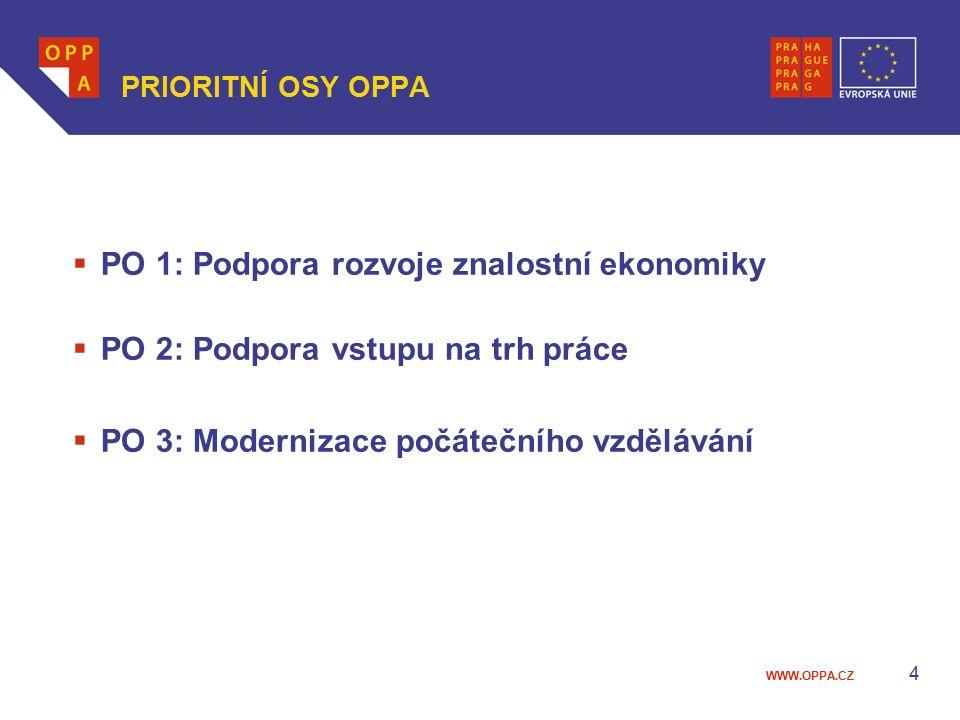 WWW.OPPA.CZ 4 PRIORITNÍ OSY OPPA  PO 1: Podpora rozvoje znalostní ekonomiky  PO 2: Podpora vstupu na trh práce  PO 3: Modernizace počátečního vzdělávání