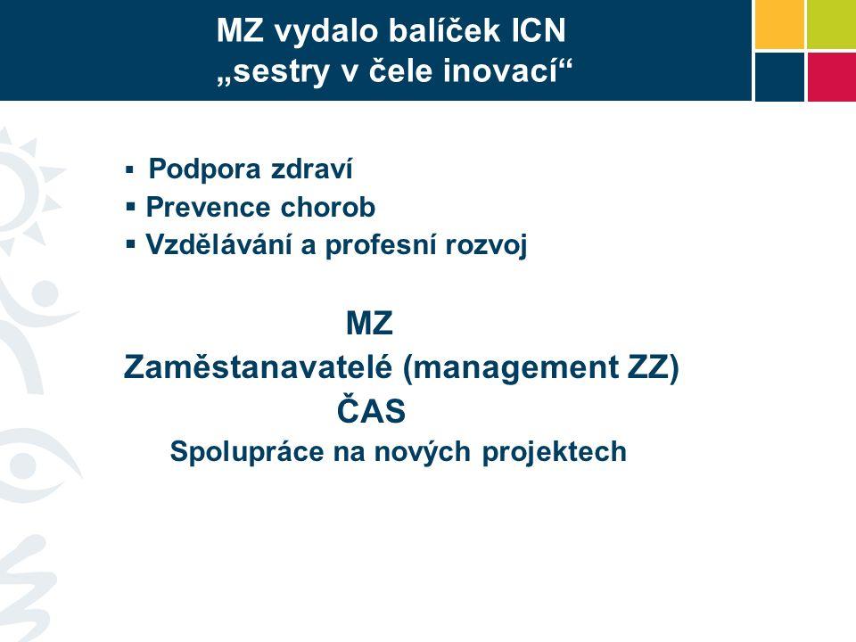 """MZ vydalo balíček ICN """"sestry v čele inovací  Podpora zdraví  Prevence chorob  Vzdělávání a profesní rozvoj MZ Zaměstanavatelé (management ZZ) ČAS Spolupráce na nových projektech"""