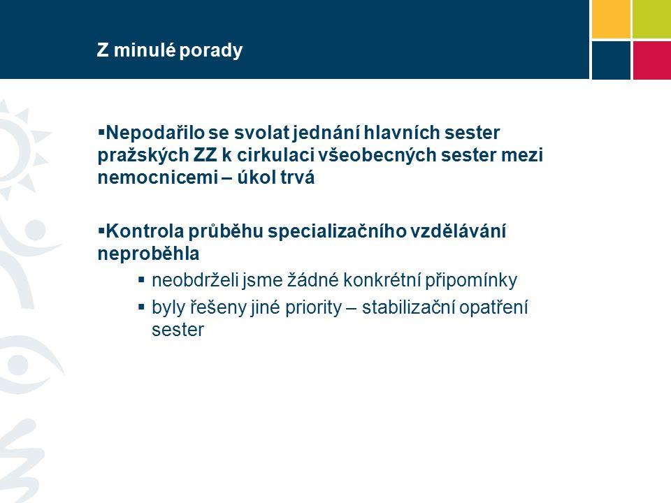 Z minulé porady  Nepodařilo se svolat jednání hlavních sester pražských ZZ k cirkulaci všeobecných sester mezi nemocnicemi – úkol trvá  Kontrola průběhu specializačního vzdělávání neproběhla  neobdrželi jsme žádné konkrétní připomínky  byly řešeny jiné priority – stabilizační opatření sester