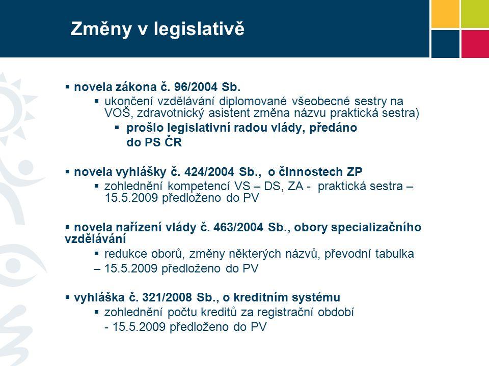 Změny v legislativě  novela zákona č. 96/2004 Sb.