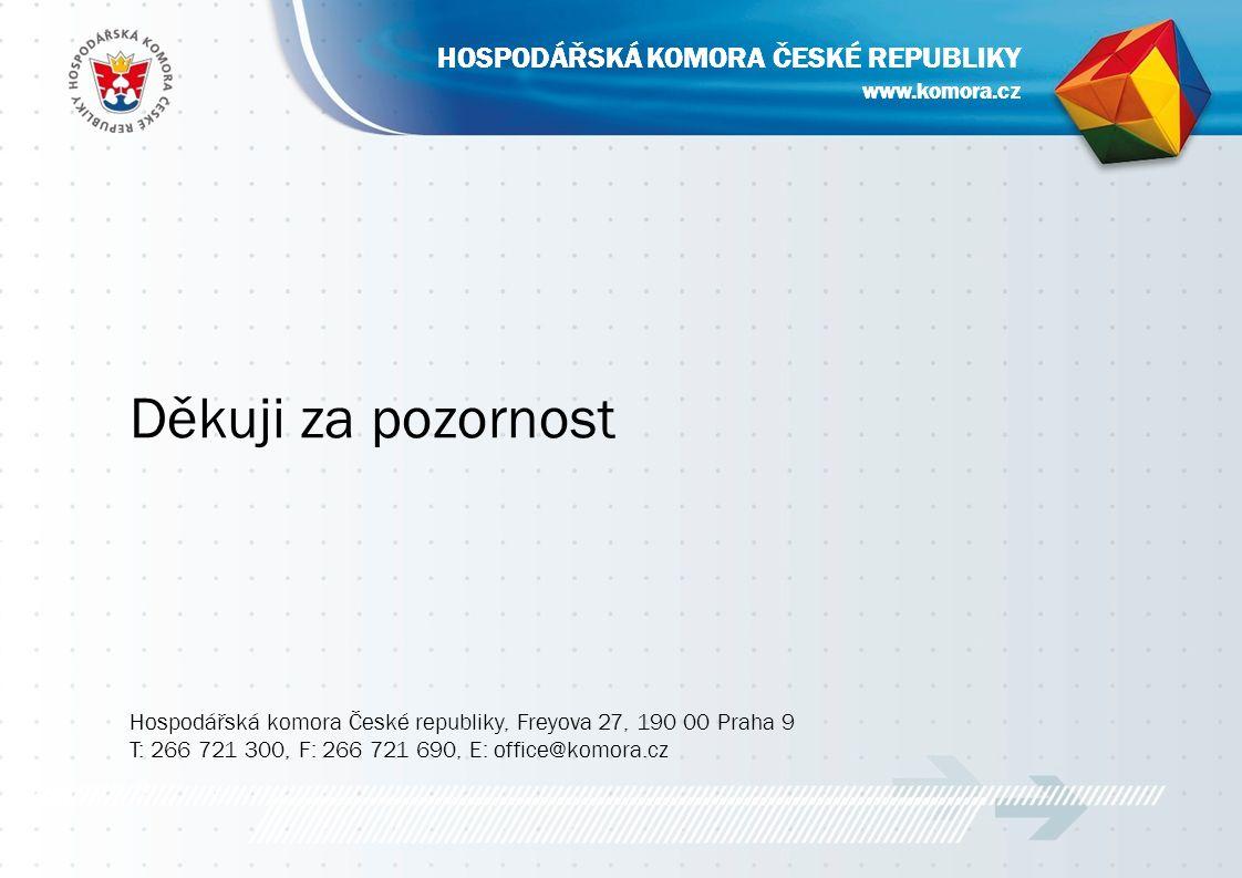 www.komora.cz HOSPODÁŘSKÁ KOMORA ČESKÉ REPUBLIKY Děkuji za pozornost Hospodářská komora České republiky, Freyova 27, 190 00 Praha 9 T: 266 721 300, F: