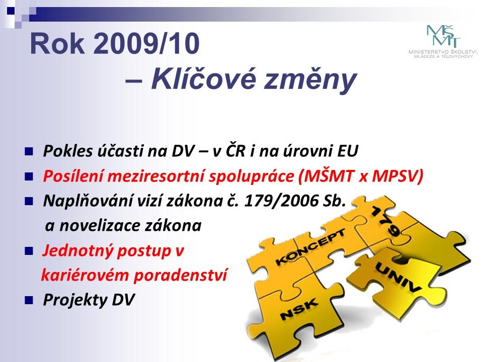 Rok 2009/10 – Klíčové změny Pokles účasti na DV – v ČR i na úrovni EU Posílení meziresortní spolupráce (MŠMT x MPSV) Naplňování vizí zákona č.