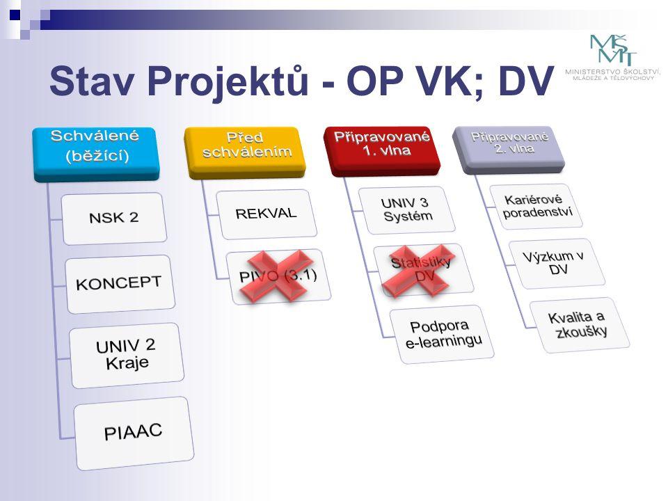 Změny v rekvalifikacích - Rekvalifikace Vyhláškou 176/2009 Sb.