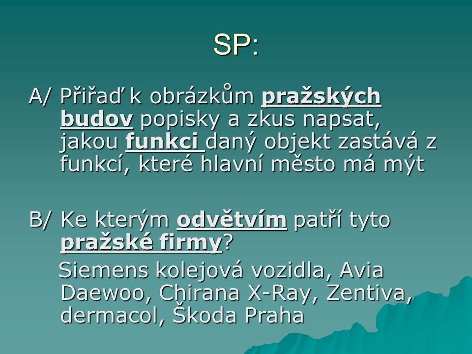 SP: A/ Přiřaď k obrázkům pražských budov popisky a zkus napsat, jakou funkci daný objekt zastává z funkcí, které hlavní město má mýt B/ Ke kterým odvě