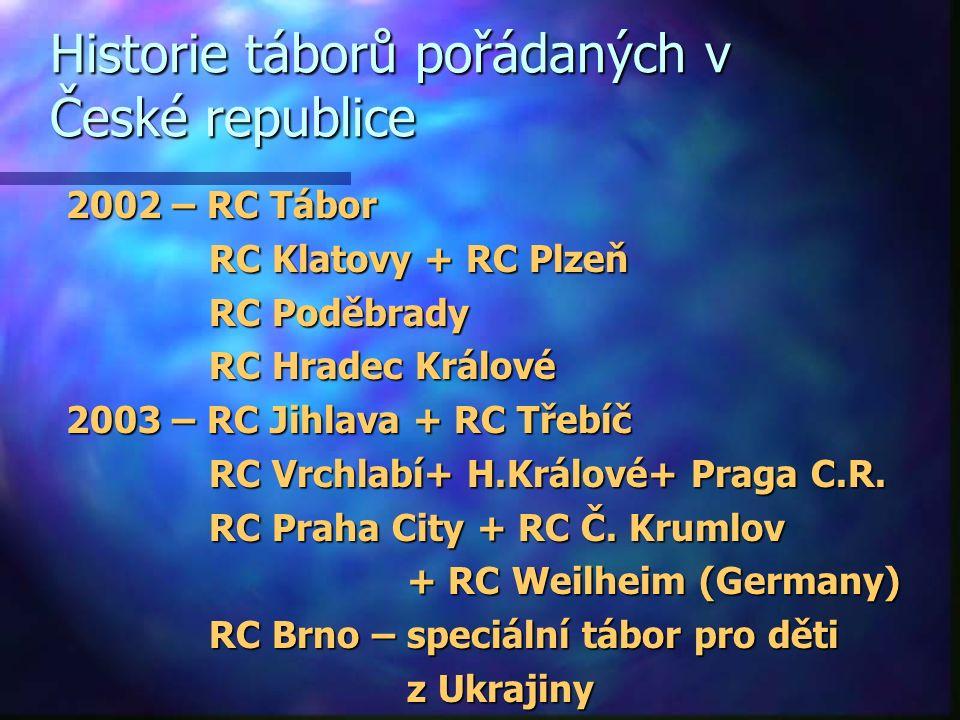 Historie táborů pořádaných v České republice 2002 – RC Tábor RC Klatovy + RC Plzeň RC Klatovy + RC Plzeň RC Poděbrady RC Poděbrady RC Hradec Králové R