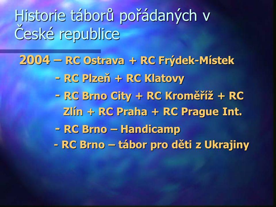 Historie táborů pořádaných v České republice 2004 – RC Ostrava + RC Frýdek-Místek - RC Plzeň + RC Klatovy - RC Plzeň + RC Klatovy - RC Brno City + RC Kroměříž + RC - RC Brno City + RC Kroměříž + RC Zlín + RC Praha + RC Prague Int.