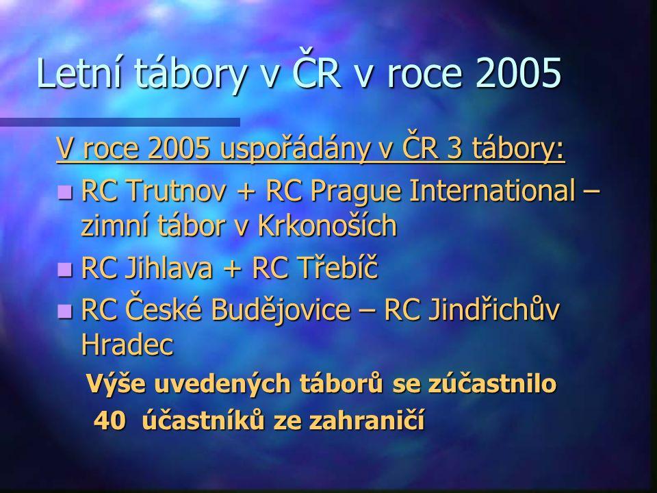 Letní tábory v ČR v roce 2005 Letní tábory v ČR v roce 2005 V roce 2005 uspořádány v ČR 3 tábory: RC Trutnov + RC Prague International – zimní tábor v