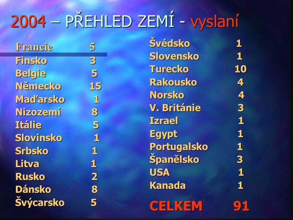 2004 – PŘEHLED ZEMÍ - vyslaní Francie 5 Finsko 3 Belgie 5 Německo 15 Maďarsko 1 Nizozemí 8 Itálie 5 Slovinsko 1 Srbsko 1 Litva 1 Rusko 2 Dánsko 8 Švýc