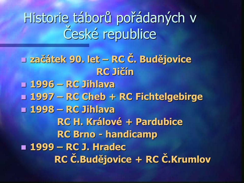 Historie táborů pořádaných v České republice začátek 90. let – RC Č. Budějovice začátek 90. let – RC Č. Budějovice RC Jičín RC Jičín 1996 – RC Jihlava