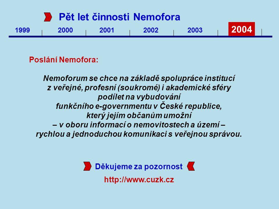 1999 2000200120022003 2004 Pět let činnosti Nemofora Poslání Nemofora: Nemoforum se chce na základě spolupráce institucí z veřejné, profesní (soukromé