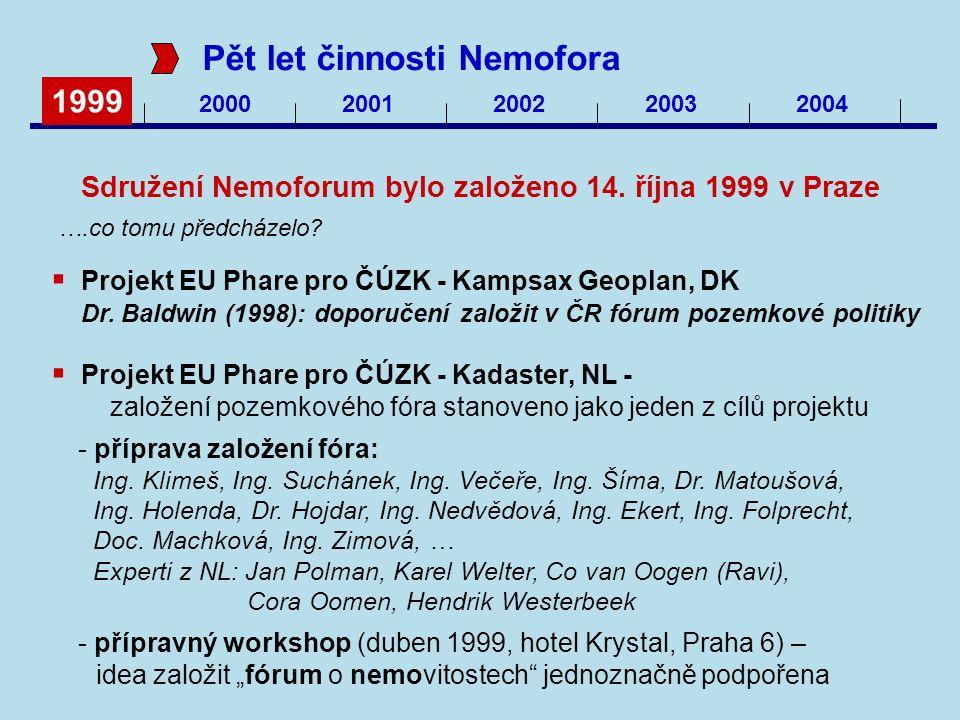 1999 20002001200220032004 Pět let činnosti Nemofora Sdružení Nemoforum bylo založeno 14. října 1999 v Praze ….co tomu předcházelo?  Projekt EU Phare