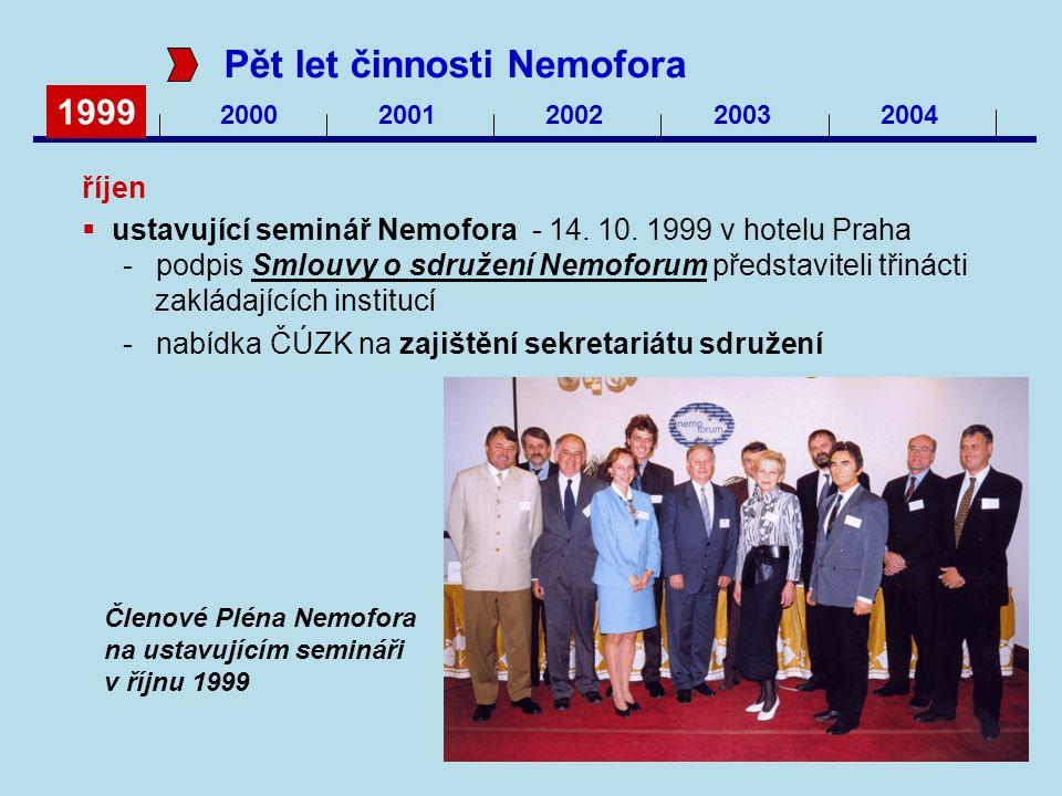 1999 20002001200220032004 Pět let činnosti Nemofora říjen  ustavující seminář Nemofora - 14. 10. 1999 v hotelu Praha - podpis Smlouvy o sdružení Nemo