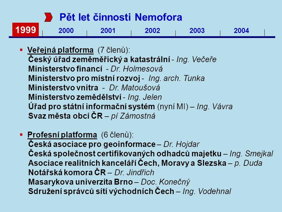 1999 20002001200220032004 Pět let činnosti Nemofora  Veřejná platforma (7 členů): Český úřad zeměměřický a katastrální - Ing. Večeře Ministerstvo fin