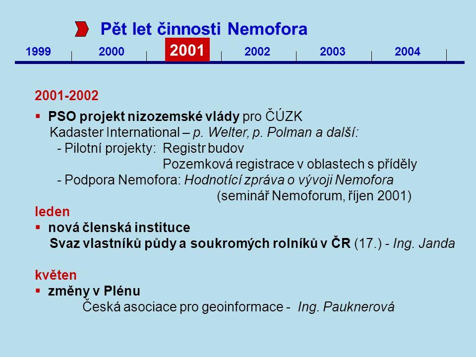 1999 2000 2001 200220032004 Pět let činnosti Nemofora 2001-2002  PSO projekt nizozemské vlády pro ČÚZK Kadaster International – p. Welter, p. Polman