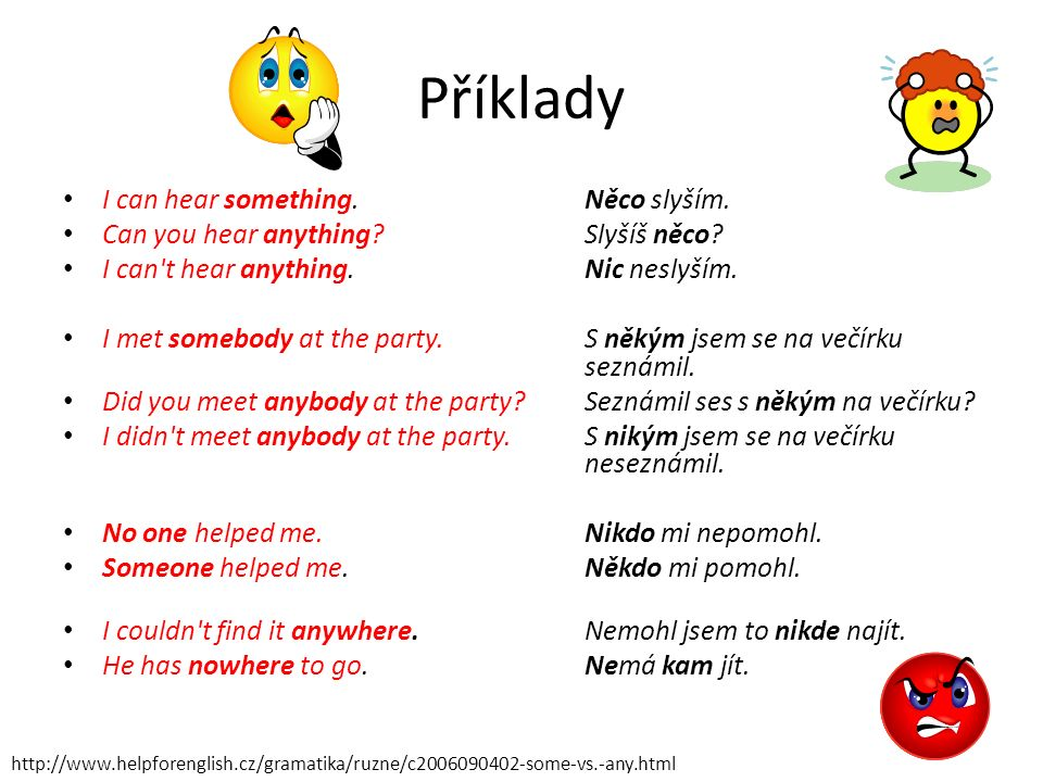 Příklady I can hear something. Něco slyším. Can you hear anything? Slyšíš něco? I can't hear anything. Nic neslyším. I met somebody at the party. S ně