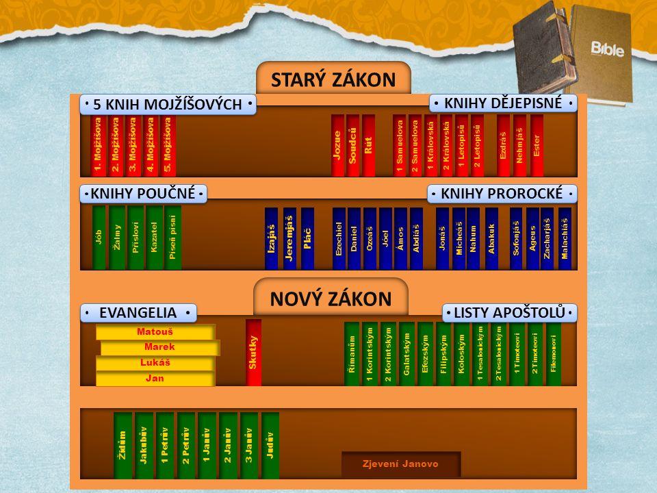 5 KNIH MOJŽÍŠOVÝCH Genesis 2. Mojžíšova 3. Mojžíšova 4.
