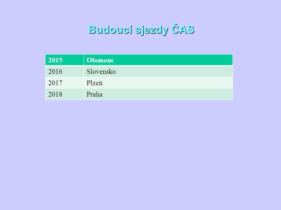 Budoucí sjezdy ČAS 2015Olomouc 2016Slovensko 2017Plzeň 2018Praha