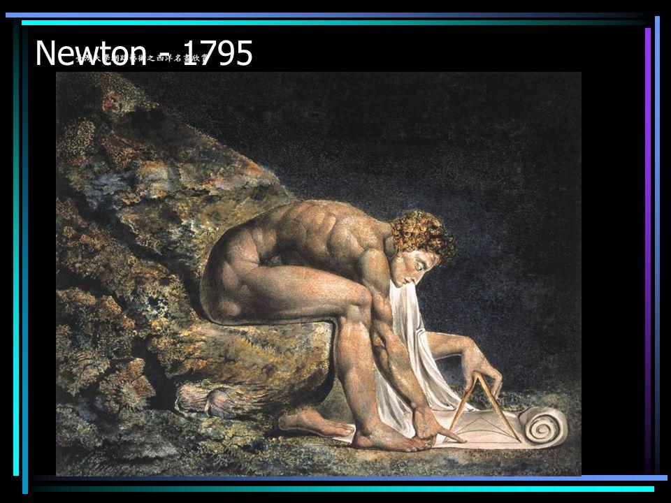 Newton - 1795