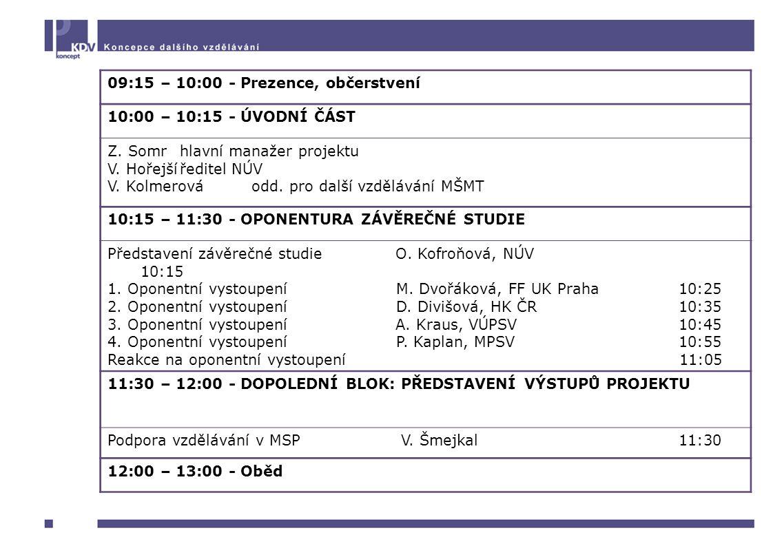 13:00 – 15:15 - ODPOLEDNÍ BLOK: PŘEDSTAVENÍ VÝSTUPŮ PROJEKTU PANELOVÉ DISKUSE Rating vzdělávacích institucí Panelová diskuse 13:00 Moderuje: J.