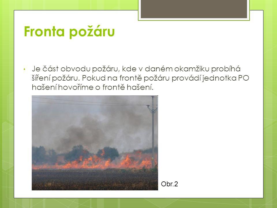 Fronta požáru Je část obvodu požáru, kde v daném okamžiku probíhá šíření požáru.