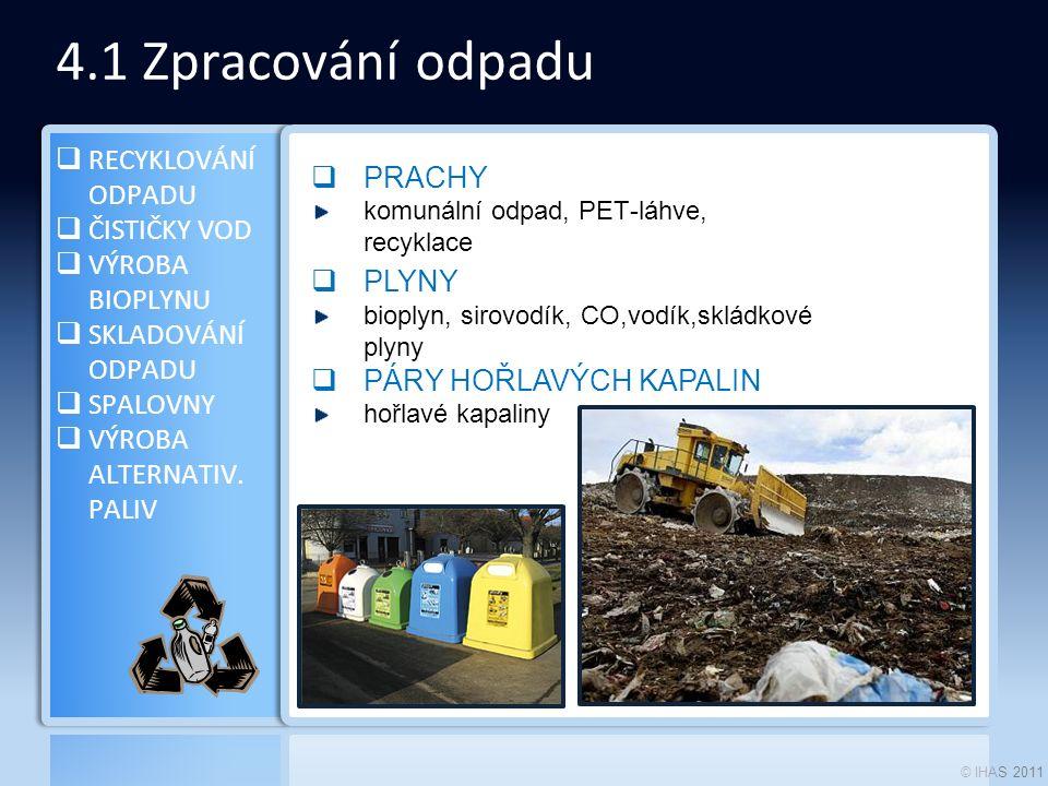 © IHAS 2011 4.1 Zpracování odpadu  RECYKLOVÁNÍ ODPADU  ČISTIČKY VOD  VÝROBA BIOPLYNU  SKLADOVÁNÍ ODPADU  SPALOVNY  VÝROBA ALTERNATIV.
