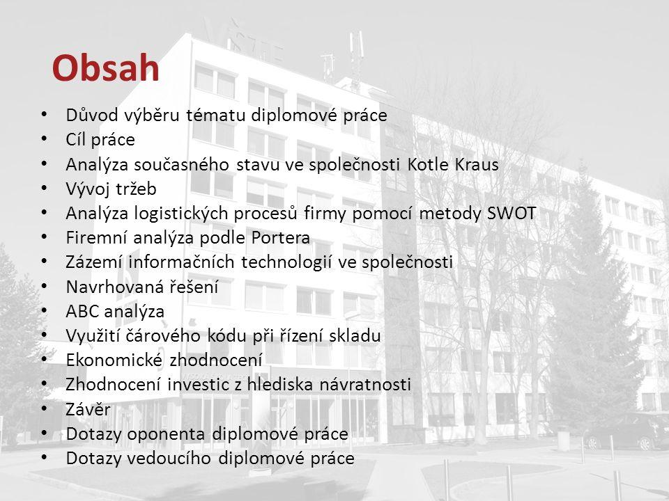 Důvod výběru tématu diplomové práce Cíl práce Analýza současného stavu ve společnosti Kotle Kraus Vývoj tržeb Analýza logistických procesů firmy pomoc