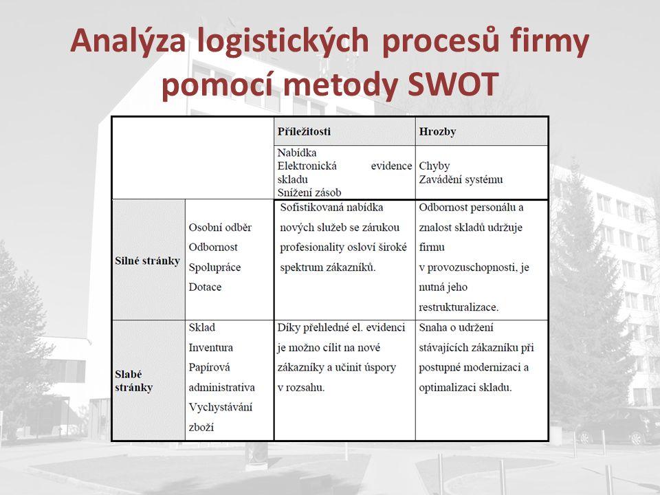 Analýza logistických procesů firmy pomocí metody SWOT