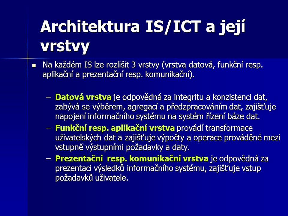 Architektura IS/ICT a její vrstvy Na každém IS lze rozlišit 3 vrstvy (vrstva datová, funkční resp.