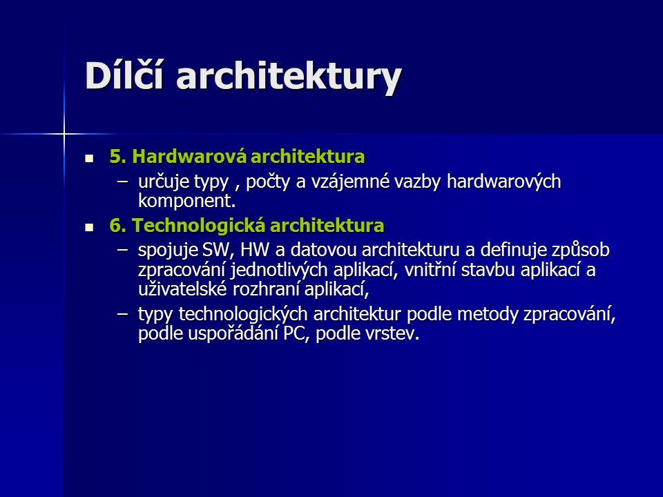 Dílčí architektury 5. Hardwarová architektura 5.