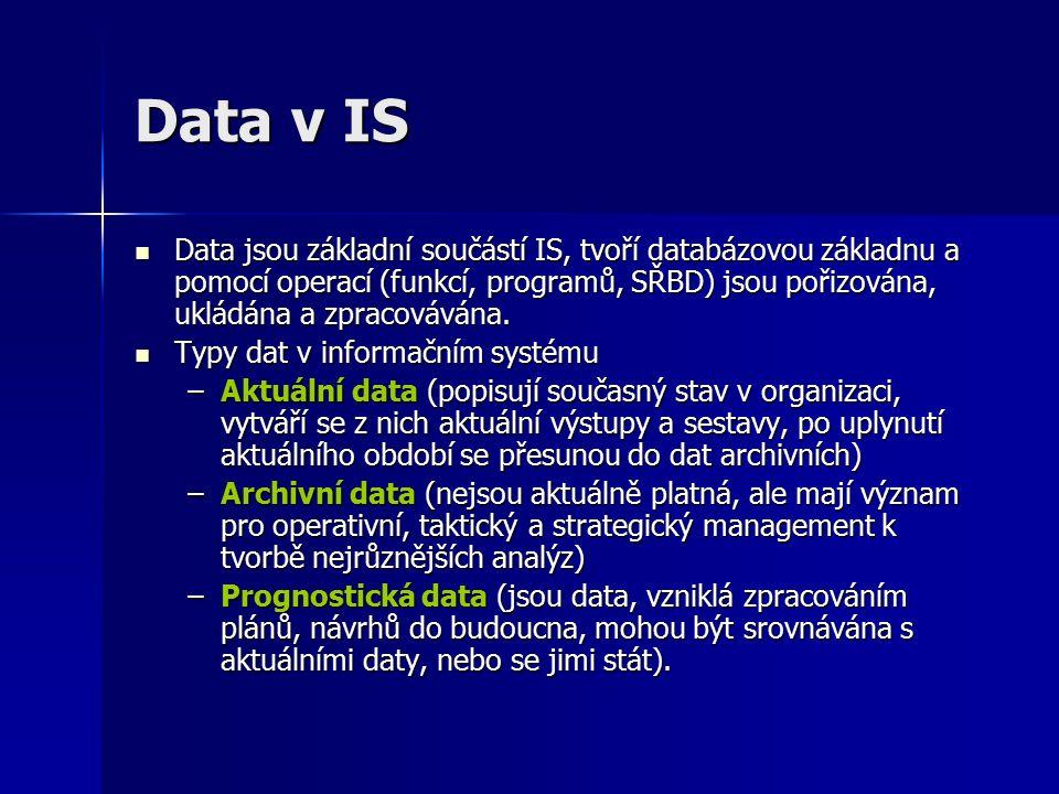 Data v IS Data jsou základní součástí IS, tvoří databázovou základnu a pomocí operací (funkcí, programů, SŘBD) jsou pořizována, ukládána a zpracovávána.