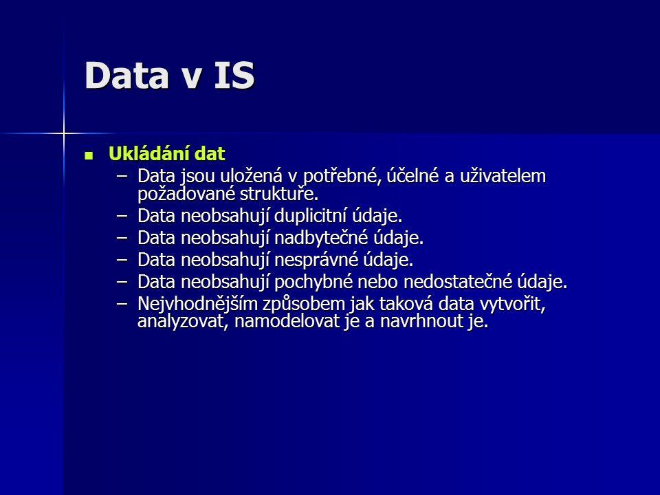 Data v IS Ukládání dat Ukládání dat –Data jsou uložená v potřebné, účelné a uživatelem požadované struktuře.