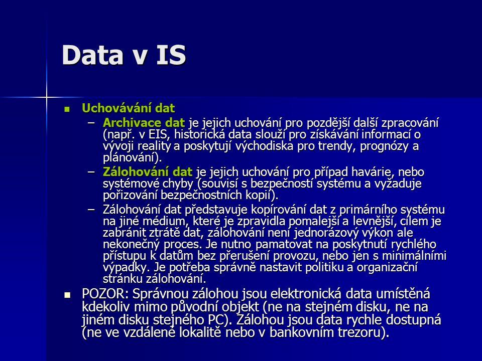 Data v IS Uchovávání dat Uchovávání dat –Archivace dat je jejich uchování pro pozdější další zpracování (např.