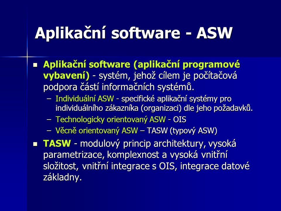 Aplikační software - ASW Aplikační software (aplikační programové vybavení) - systém, jehož cílem je počítačová podpora částí informačních systémů.
