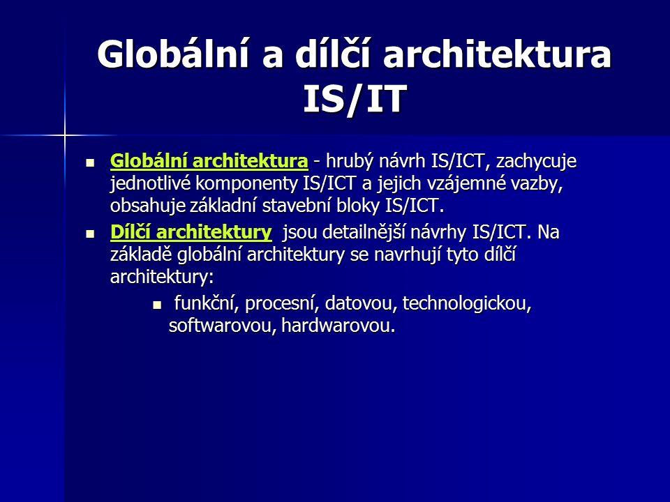 Globální a dílčí architektura IS/IT Globální architektura - hrubý návrh IS/ICT, zachycuje jednotlivé komponenty IS/ICT a jejich vzájemné vazby, obsahuje základní stavební bloky IS/ICT.