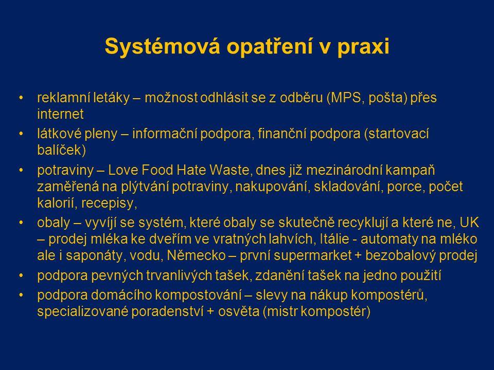 Systémová opatření v praxi reklamní letáky – možnost odhlásit se z odběru (MPS, pošta) přes internet látkové pleny – informační podpora, finanční podpora (startovací balíček) potraviny – Love Food Hate Waste, dnes již mezinárodní kampaň zaměřená na plýtvání potraviny, nakupování, skladování, porce, počet kalorií, recepisy, obaly – vyvíjí se systém, které obaly se skutečně recyklují a které ne, UK – prodej mléka ke dveřím ve vratných lahvích, Itálie - automaty na mléko ale i saponáty, vodu, Německo – první supermarket + bezobalový prodej podpora pevných trvanlivých tašek, zdanění tašek na jedno použití podpora domácího kompostování – slevy na nákup kompostérů, specializované poradenství + osvěta (mistr kompostér)